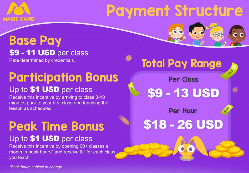 pay at magic ears