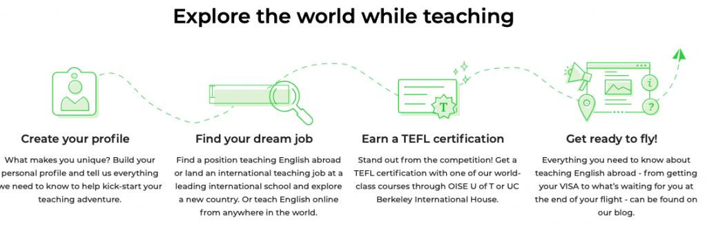 teachaway offer